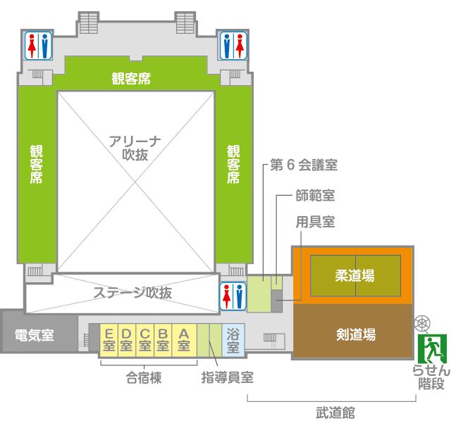 体育館・武道館 2F